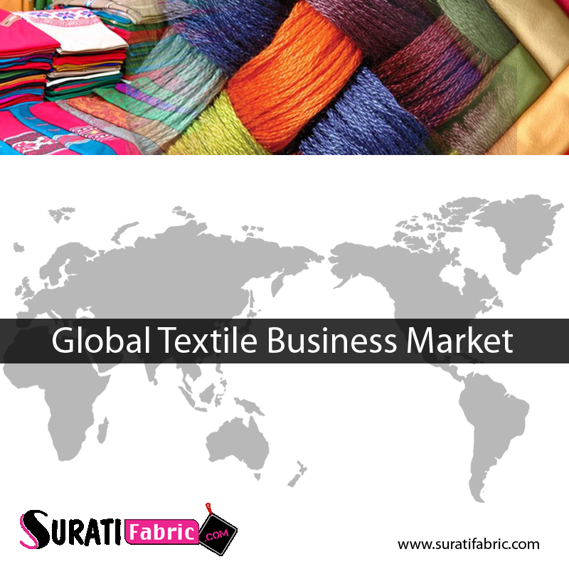 Global Textile Business Market place B2B Portals in India